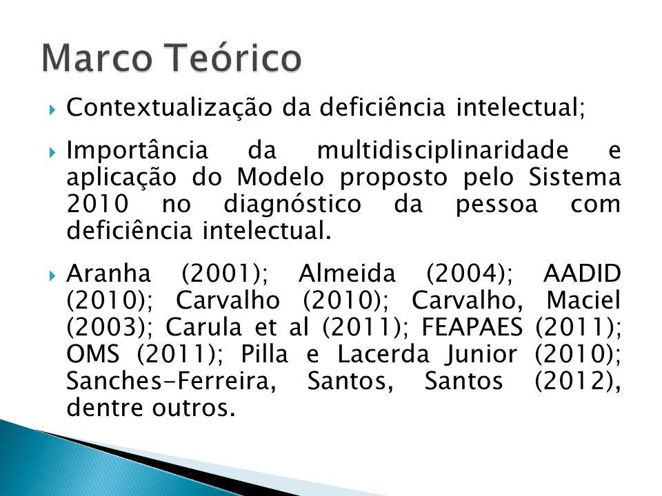 Marco Teórico Contextualização da deficiência intelectual;