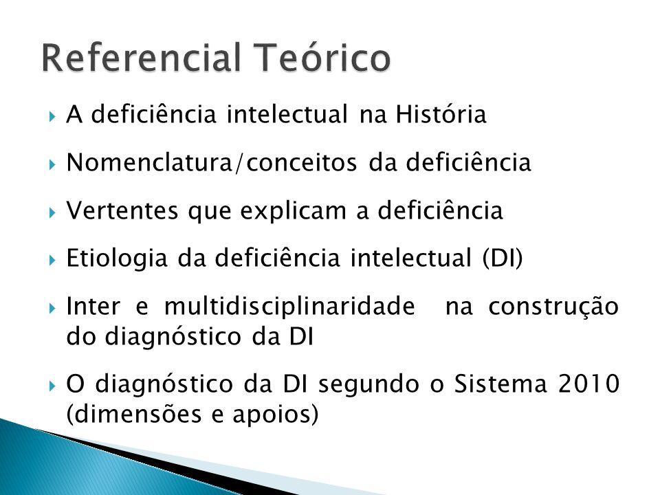 Referencial Teórico A deficiência intelectual na História