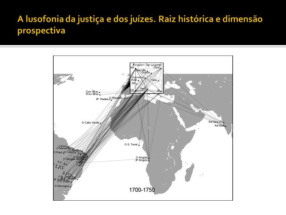 A lusofonia da justiça e dos juízes