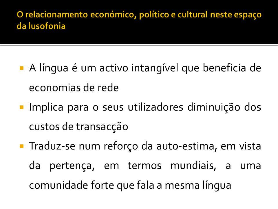 A língua é um activo intangível que beneficia de economias de rede