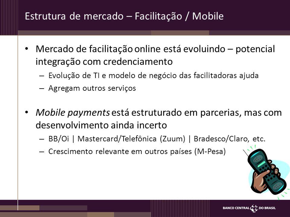 Estrutura de mercado – Facilitação / Mobile