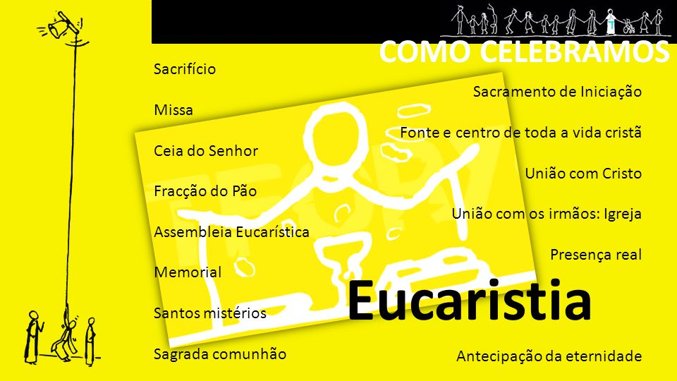 Eucaristia COMO CELEBRAMOS Sacrifício Missa Sacramento de Iniciação