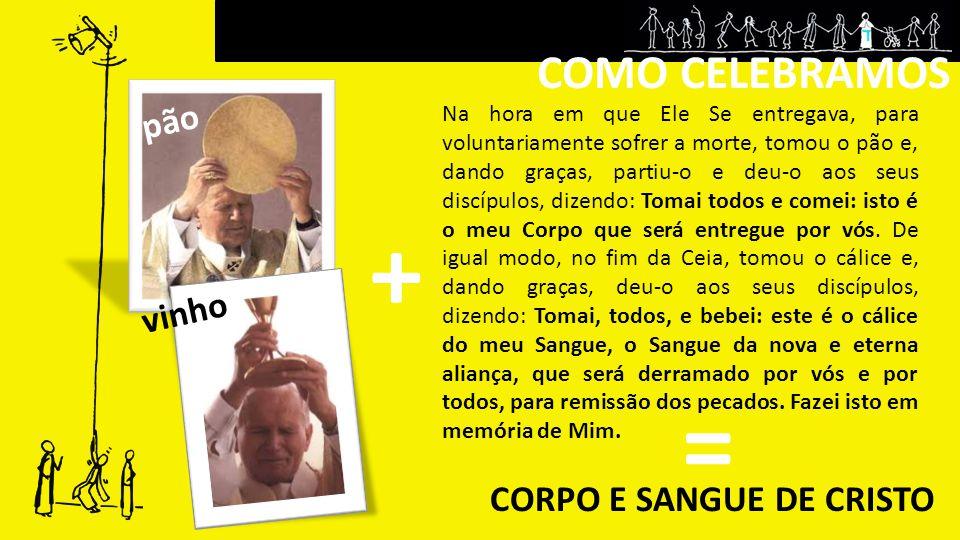 CORPO E SANGUE DE CRISTO