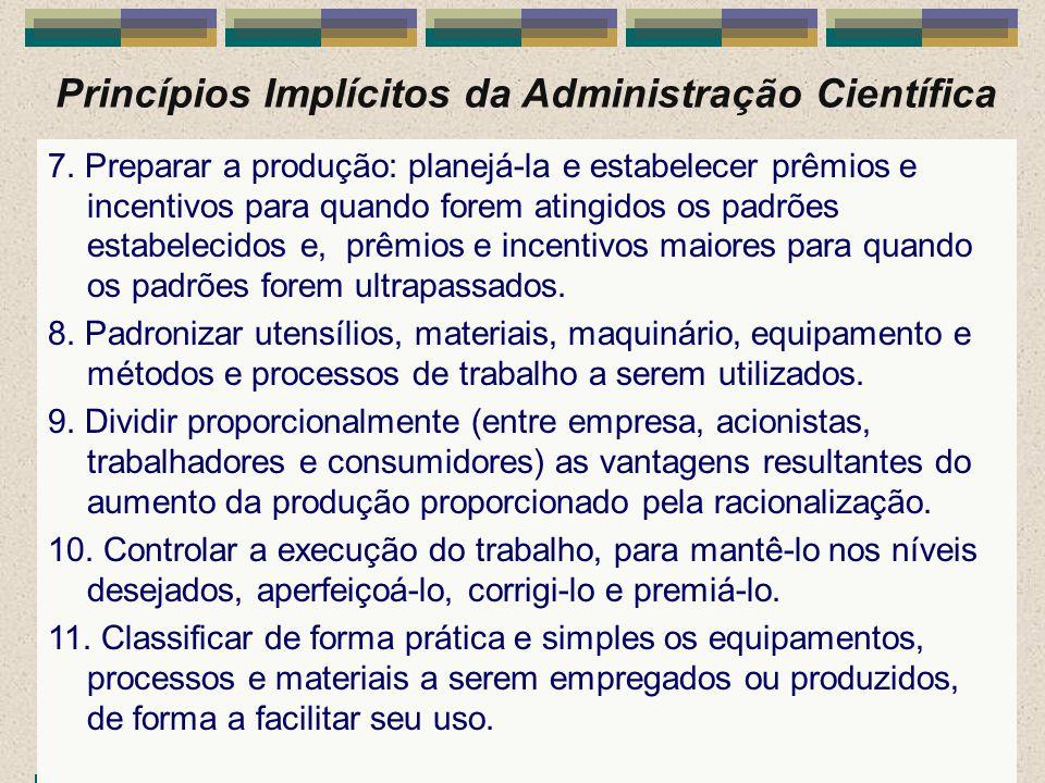 Princípios Implícitos da Administração Científica
