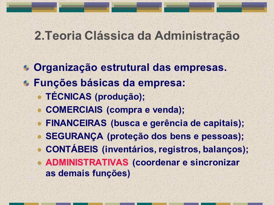 2.Teoria Clássica da Administração
