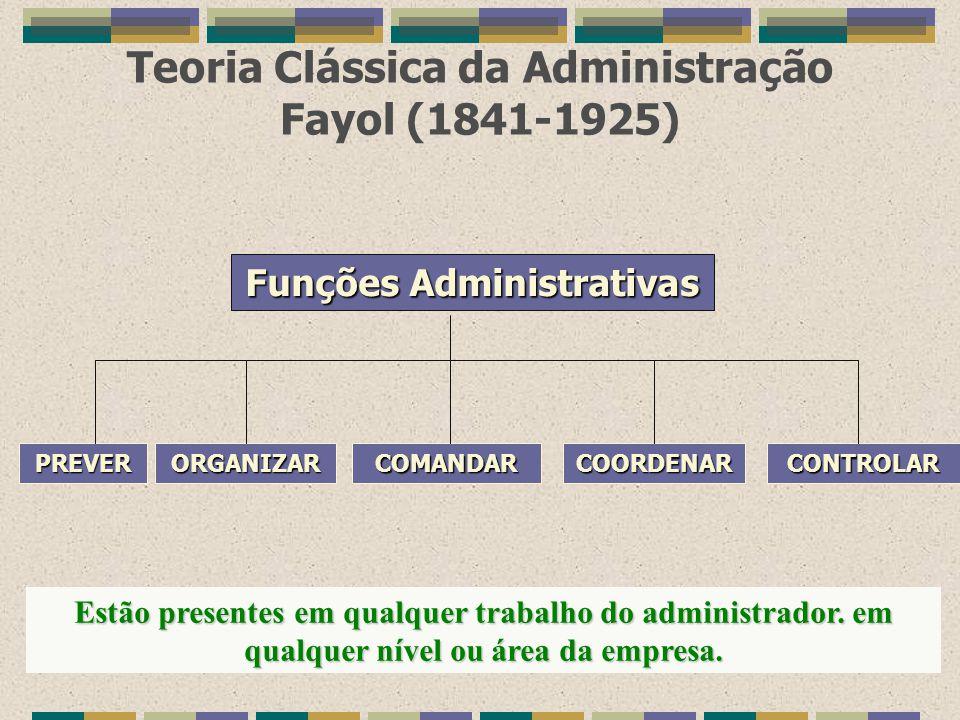 Teoria Clássica da Administração Fayol (1841-1925)