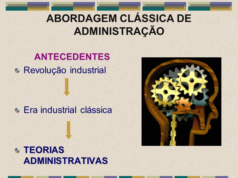 ABORDAGEM CLÁSSICA DE ADMINISTRAÇÃO