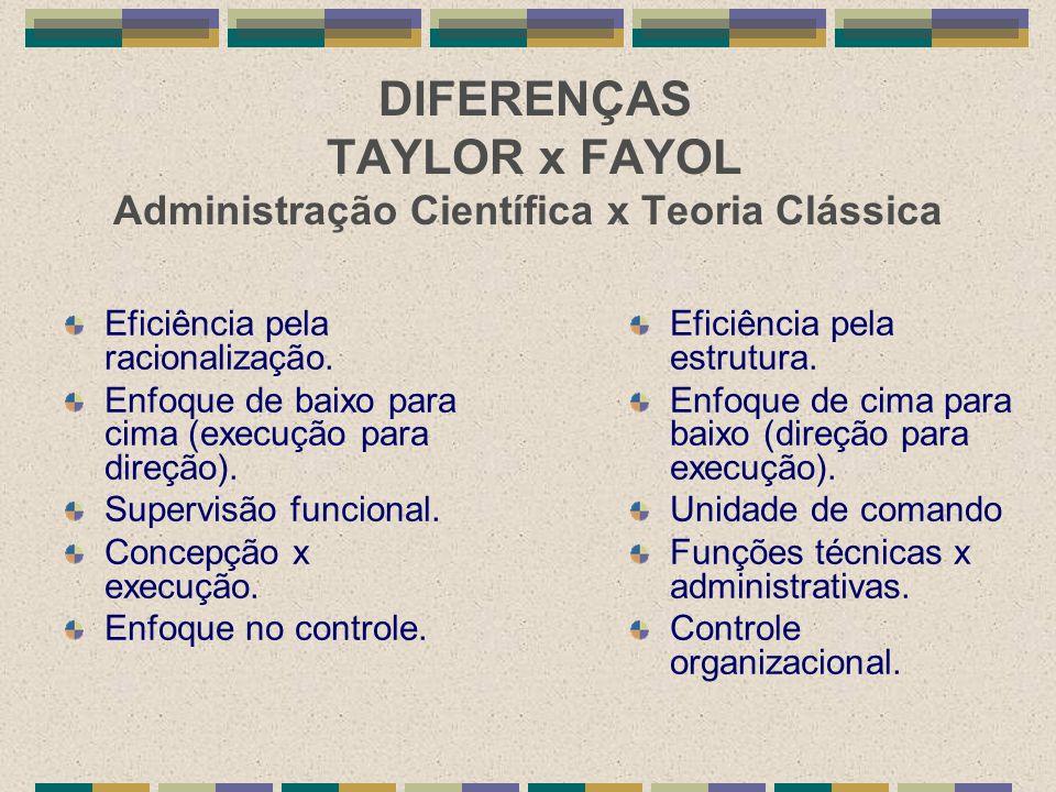 DIFERENÇAS TAYLOR x FAYOL Administração Científica x Teoria Clássica