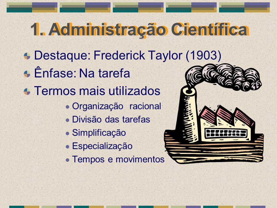 1. Administração Científica