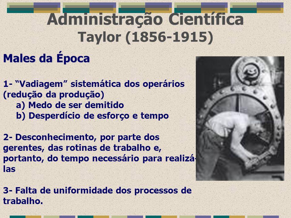 Administração Científica Taylor (1856-1915)