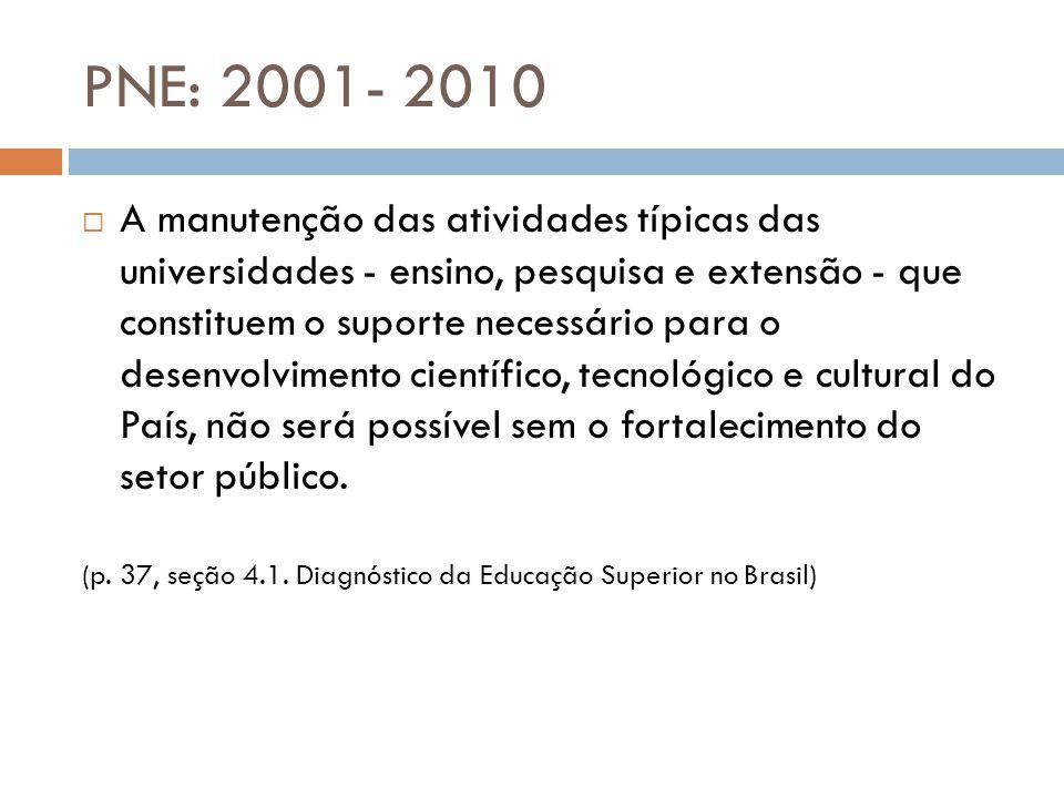 PNE: 2001- 2010