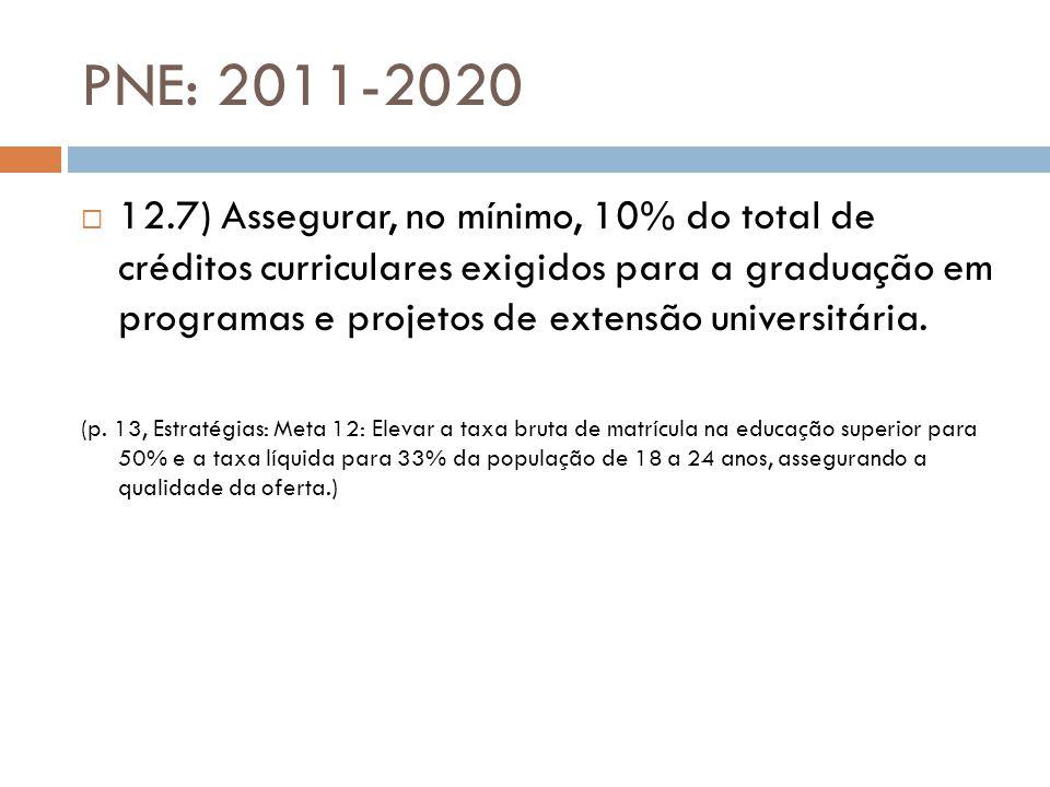 PNE: 2011-2020