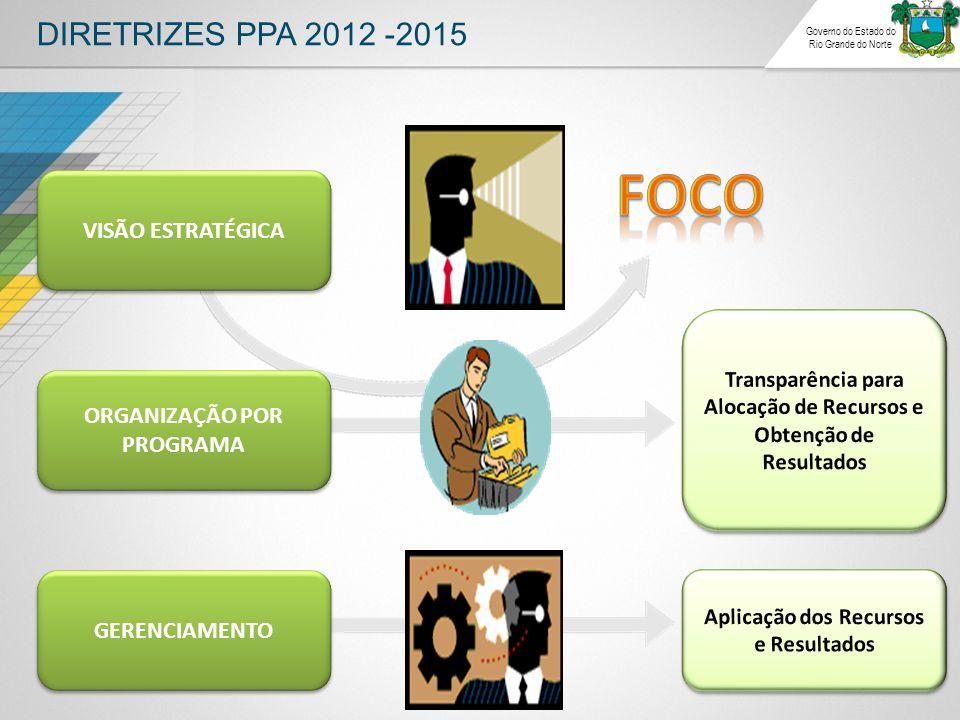 FOCO DIRETRIZES PPA 2012 -2015 VISÃO ESTRATÉGICA