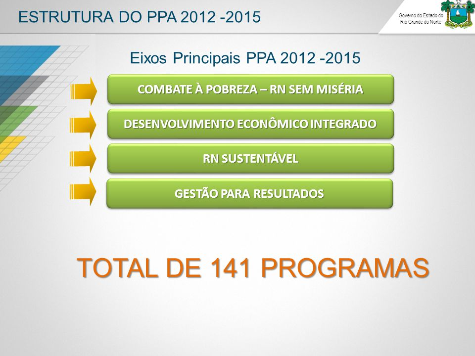 TOTAL DE 141 PROGRAMAS ESTRUTURA DO PPA 2012 -2015