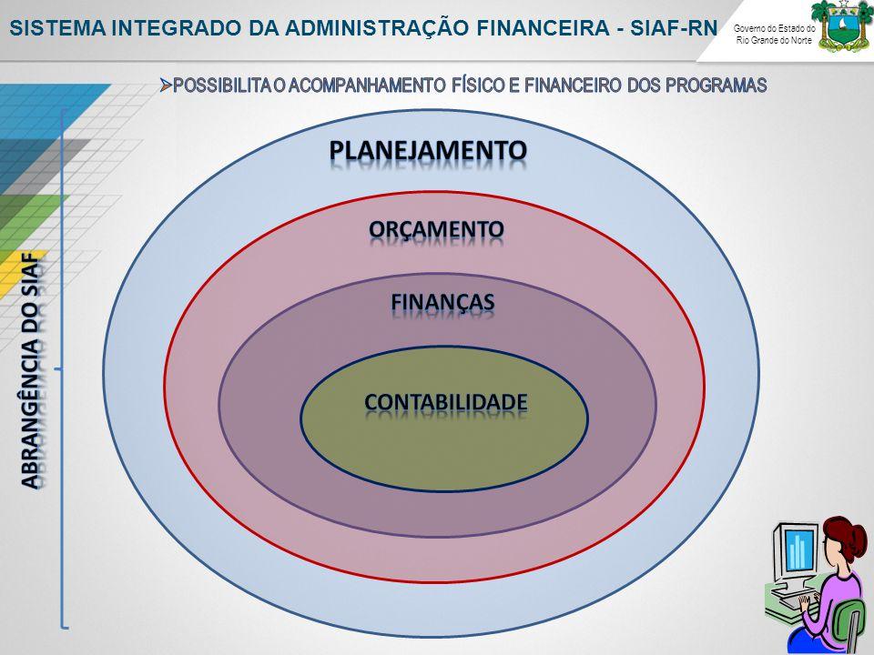 pLANEJAMENTO ORÇAMENTO FINANÇAS ABRANGÊNCIA DO SIAF CONTABILIDADE