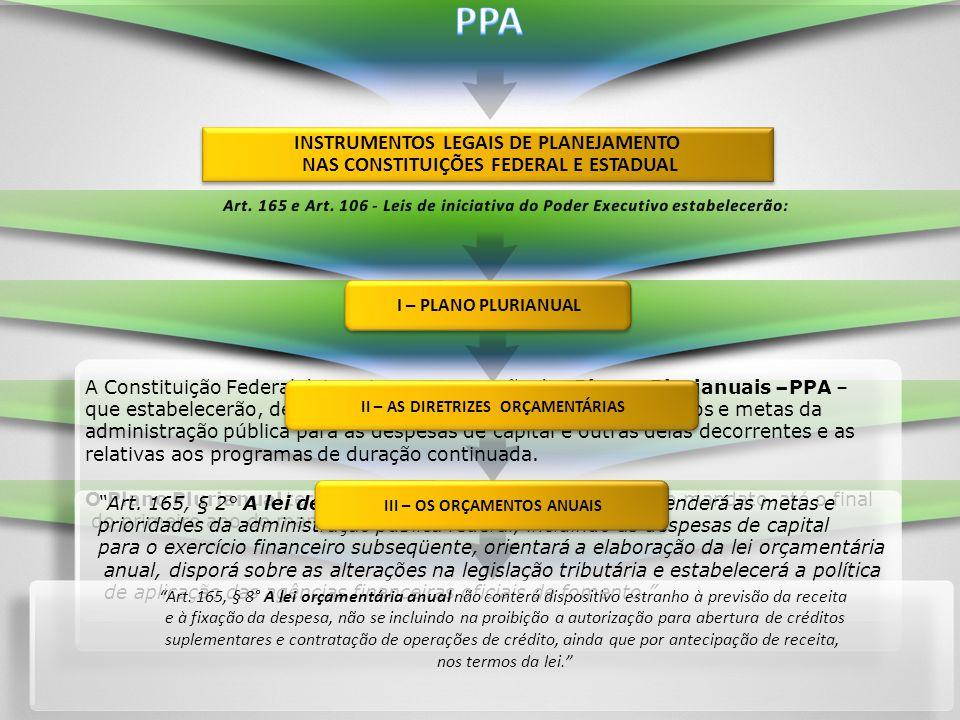 PPA INSTRUMENTOS LEGAIS DE PLANEJAMENTO