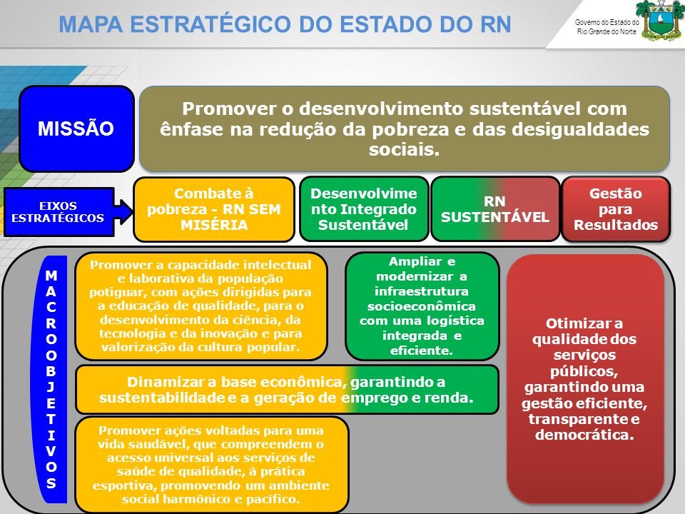 MAPA ESTRATÉGICO DO ESTADO DO RN