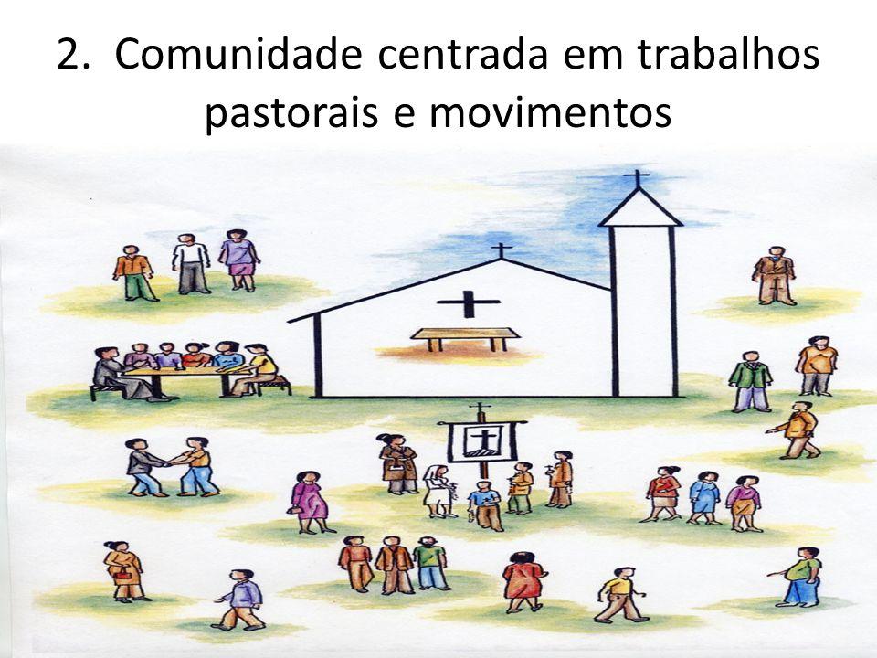 2. Comunidade centrada em trabalhos pastorais e movimentos