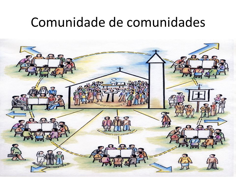 Comunidade de comunidades