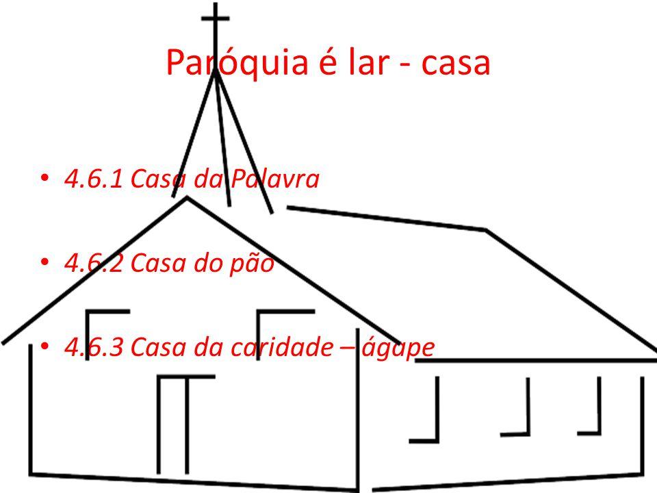 Paróquia é lar - casa 4.6.1 Casa da Palavra 4.6.2 Casa do pão