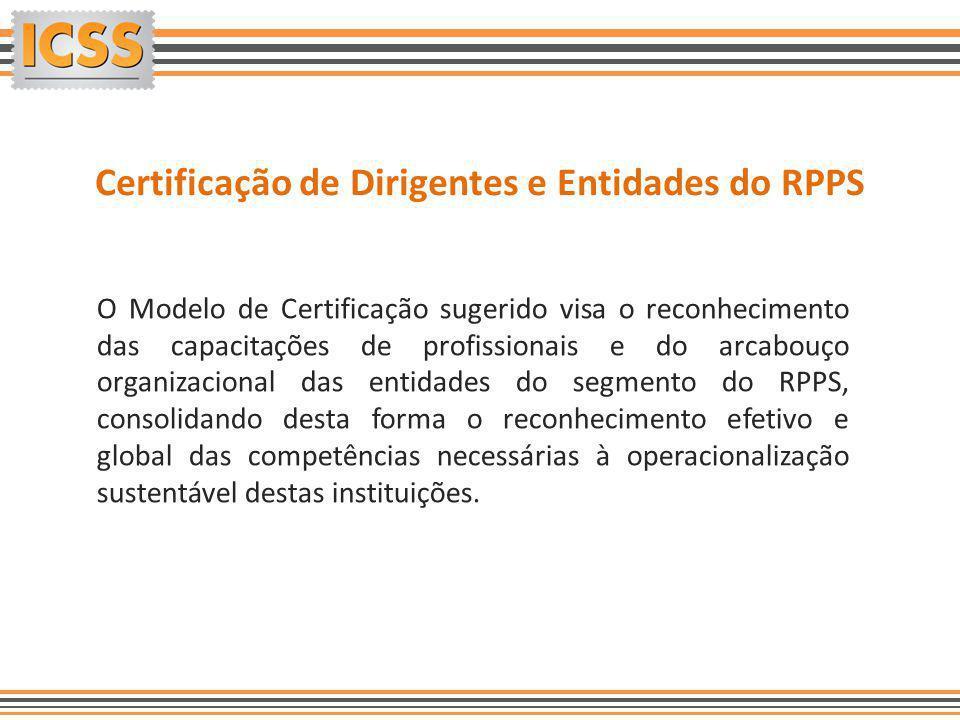 Certificação de Dirigentes e Entidades do RPPS