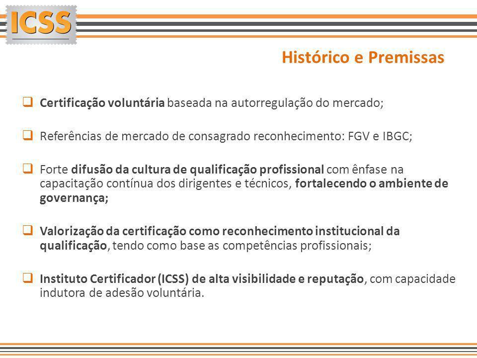 Histórico e Premissas Certificação voluntária baseada na autorregulação do mercado; Referências de mercado de consagrado reconhecimento: FGV e IBGC;