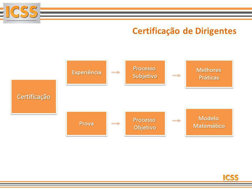 Certificação de Dirigentes