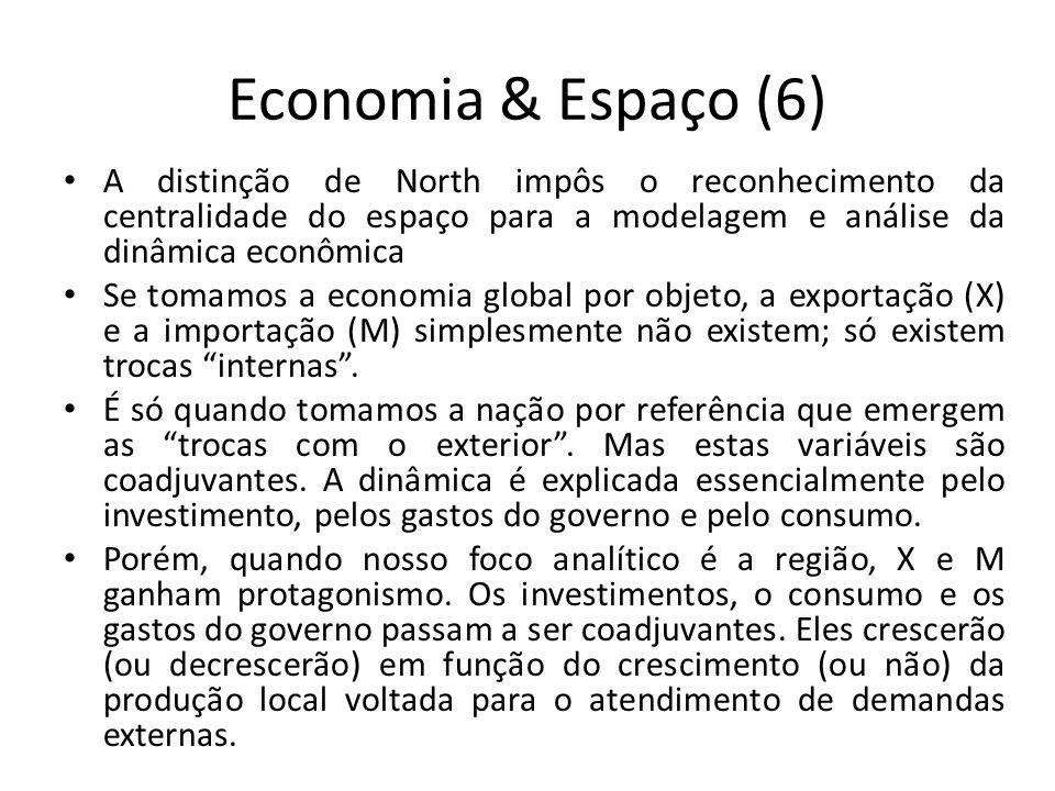 Economia & Espaço (6) A distinção de North impôs o reconhecimento da centralidade do espaço para a modelagem e análise da dinâmica econômica.