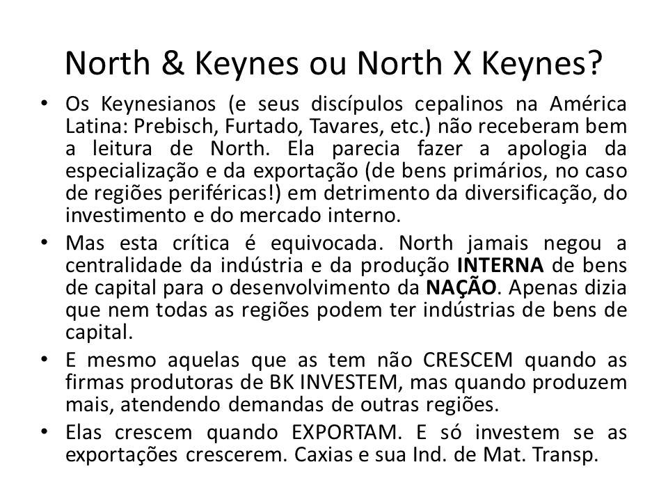 North & Keynes ou North X Keynes