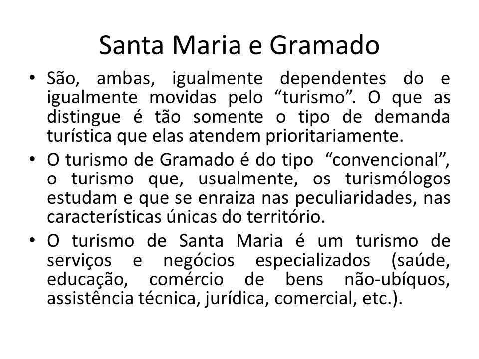 Santa Maria e Gramado