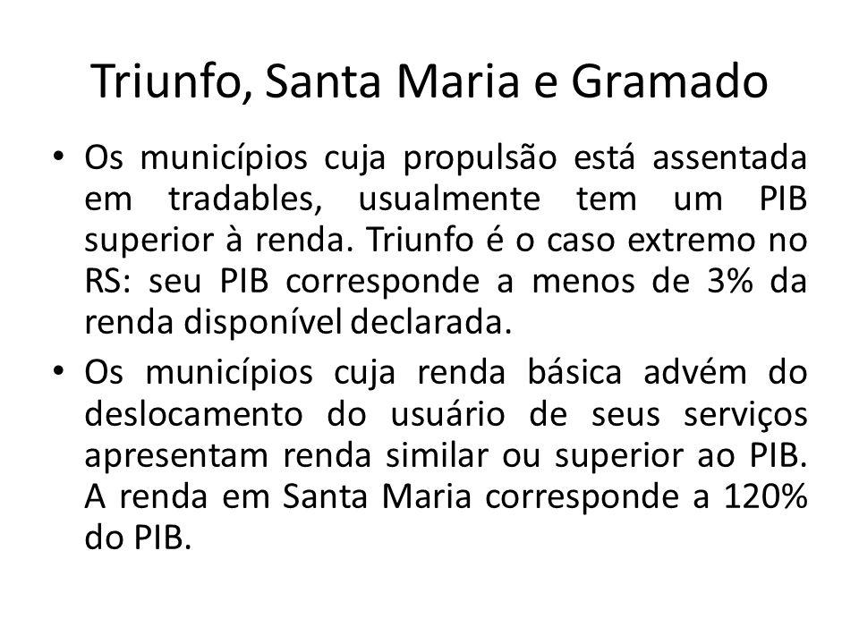 Triunfo, Santa Maria e Gramado