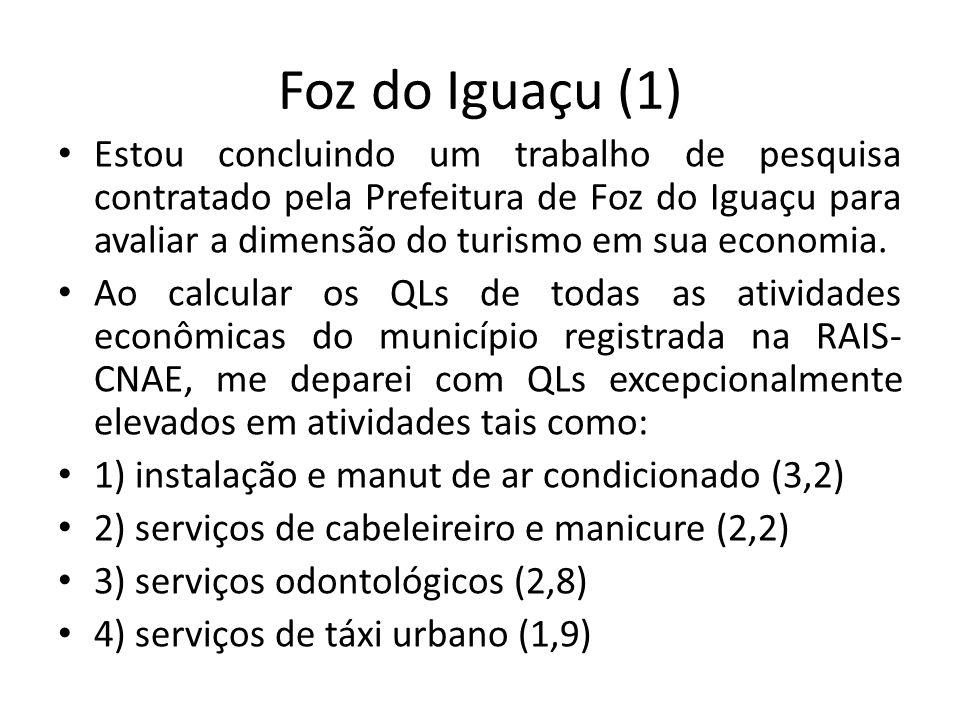Foz do Iguaçu (1)
