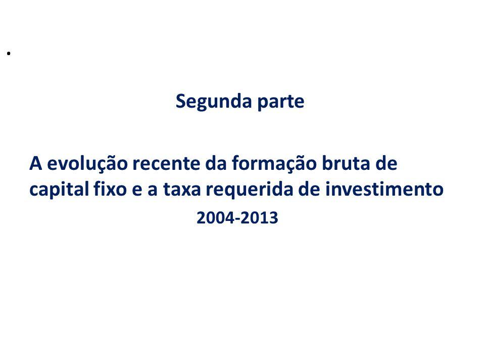 . Segunda parte. A evolução recente da formação bruta de capital fixo e a taxa requerida de investimento.