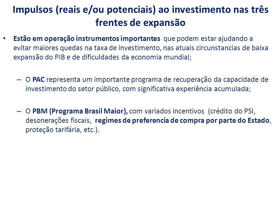 Impulsos (reais e/ou potenciais) ao investimento nas três frentes de expansão
