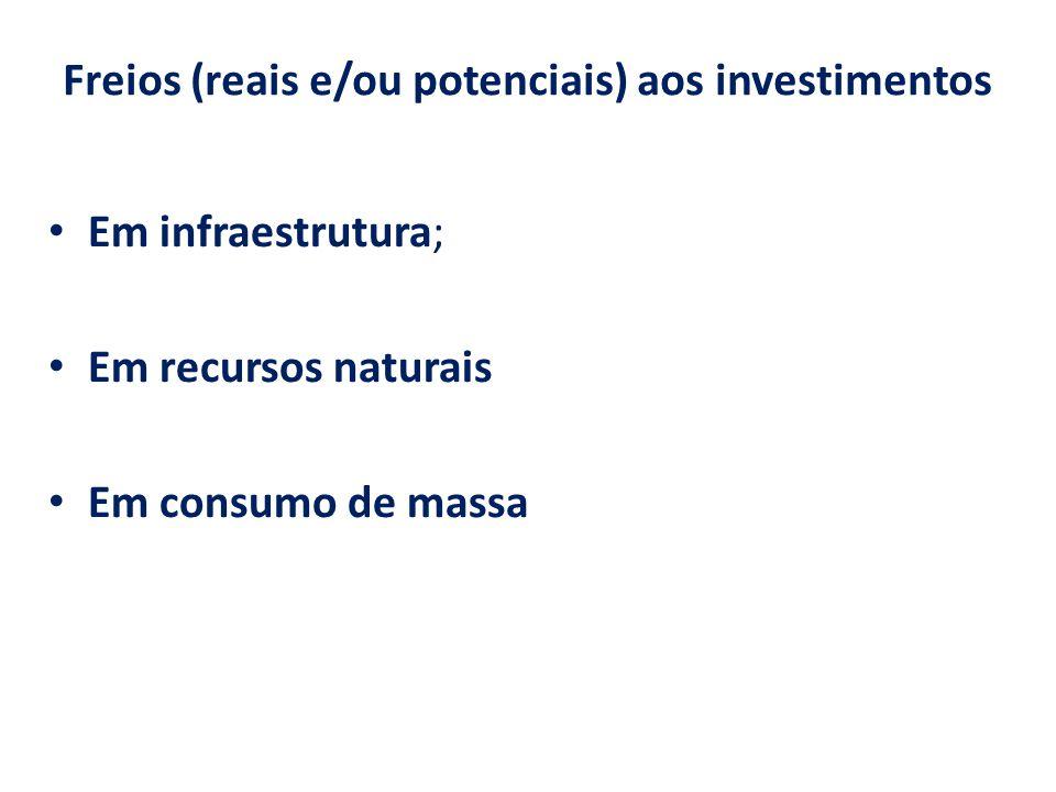 Freios (reais e/ou potenciais) aos investimentos