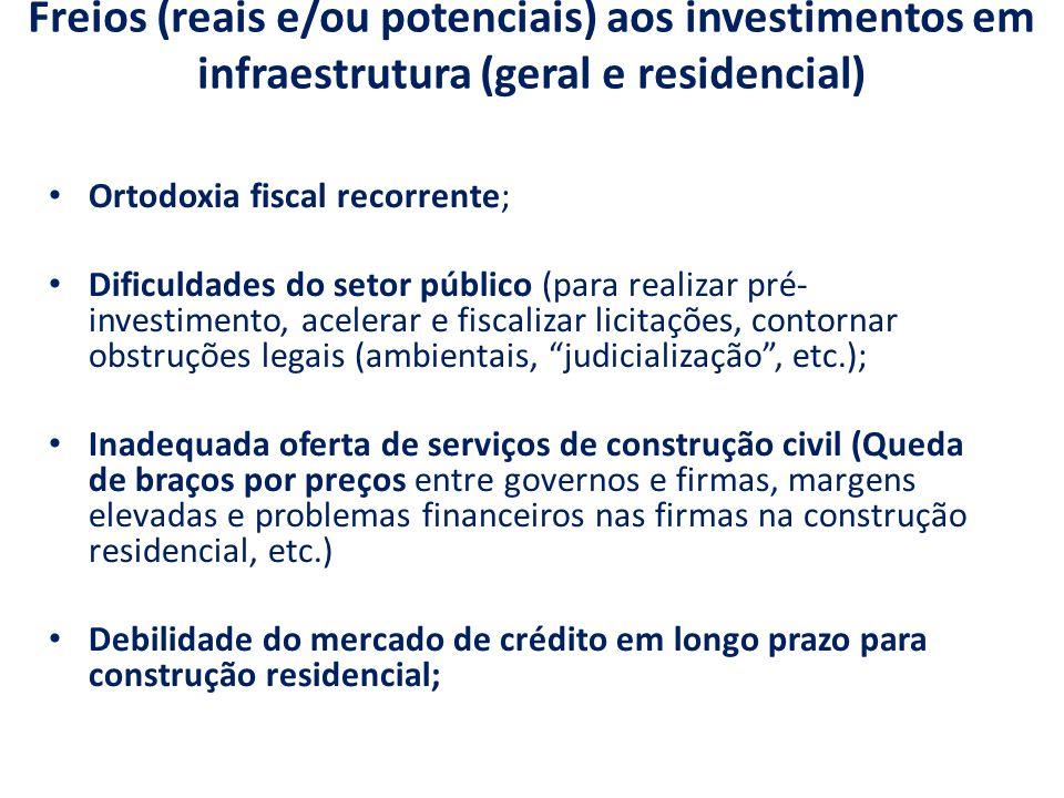 Freios (reais e/ou potenciais) aos investimentos em infraestrutura (geral e residencial)