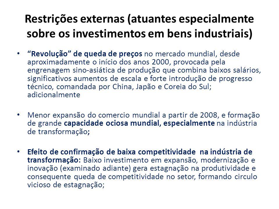Restrições externas (atuantes especialmente sobre os investimentos em bens industriais)