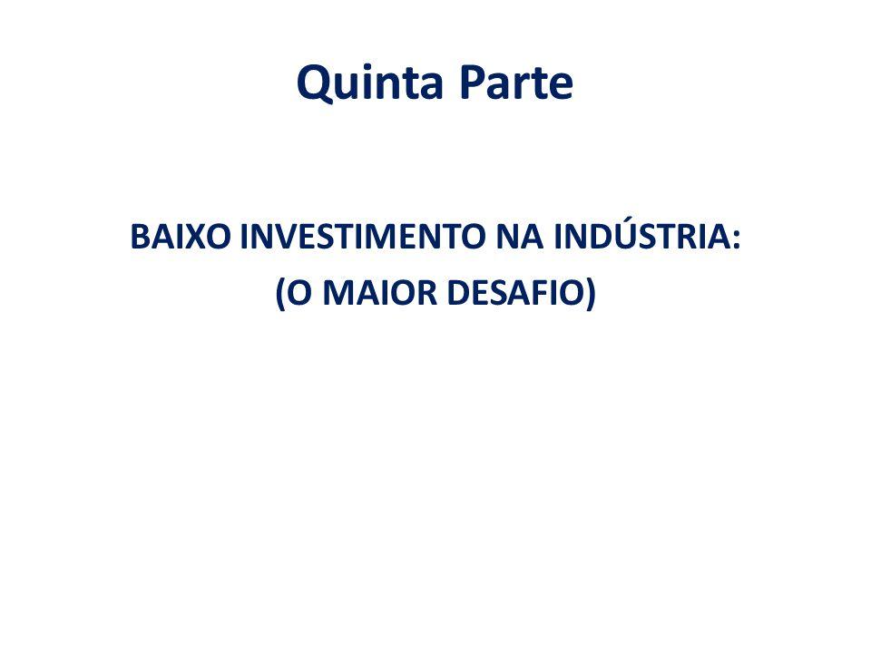 BAIXO INVESTIMENTO NA INDÚSTRIA: (O MAIOR DESAFIO)