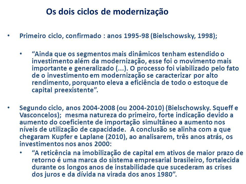 Os dois ciclos de modernização