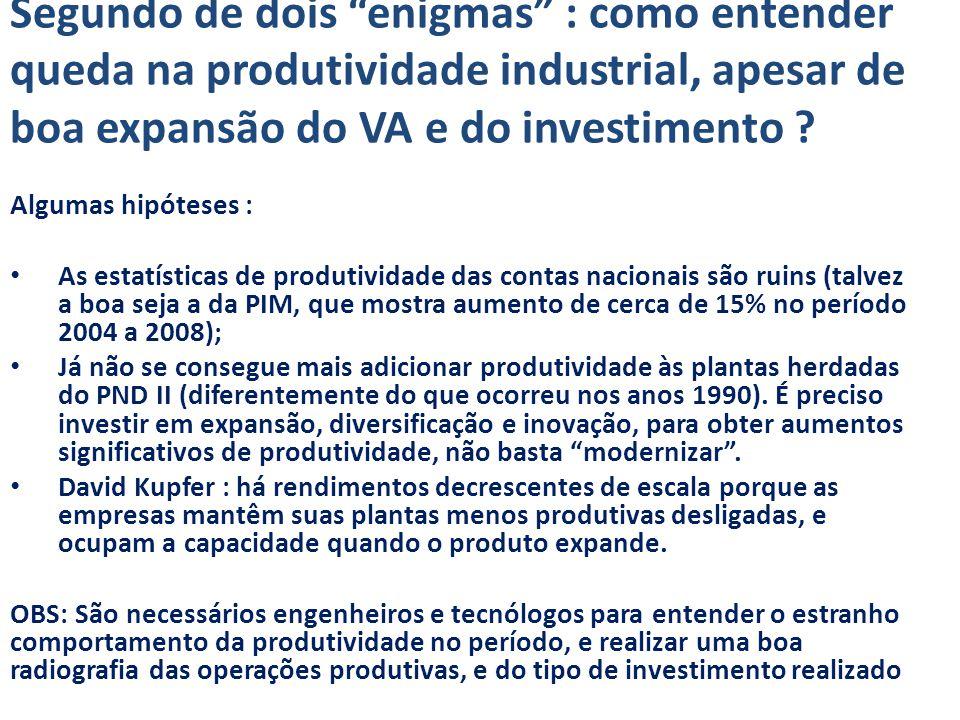 Segundo de dois enigmas : como entender queda na produtividade industrial, apesar de boa expansão do VA e do investimento
