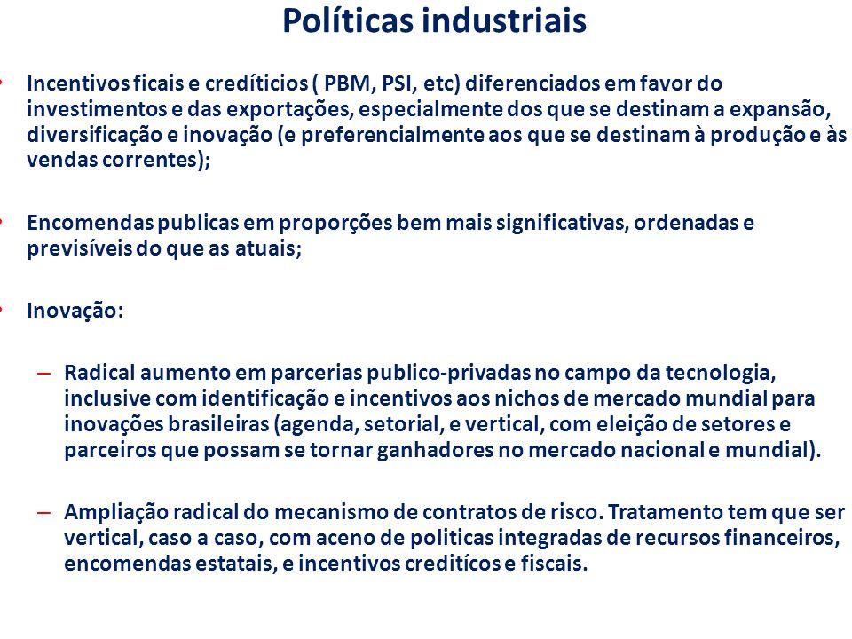 Políticas industriais