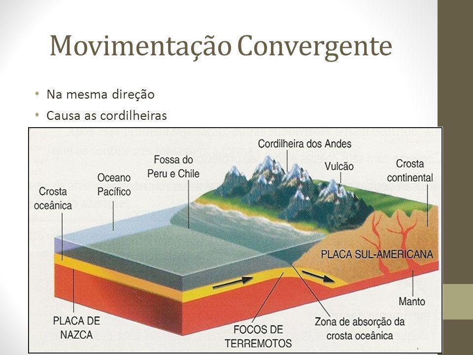 Movimentação Convergente