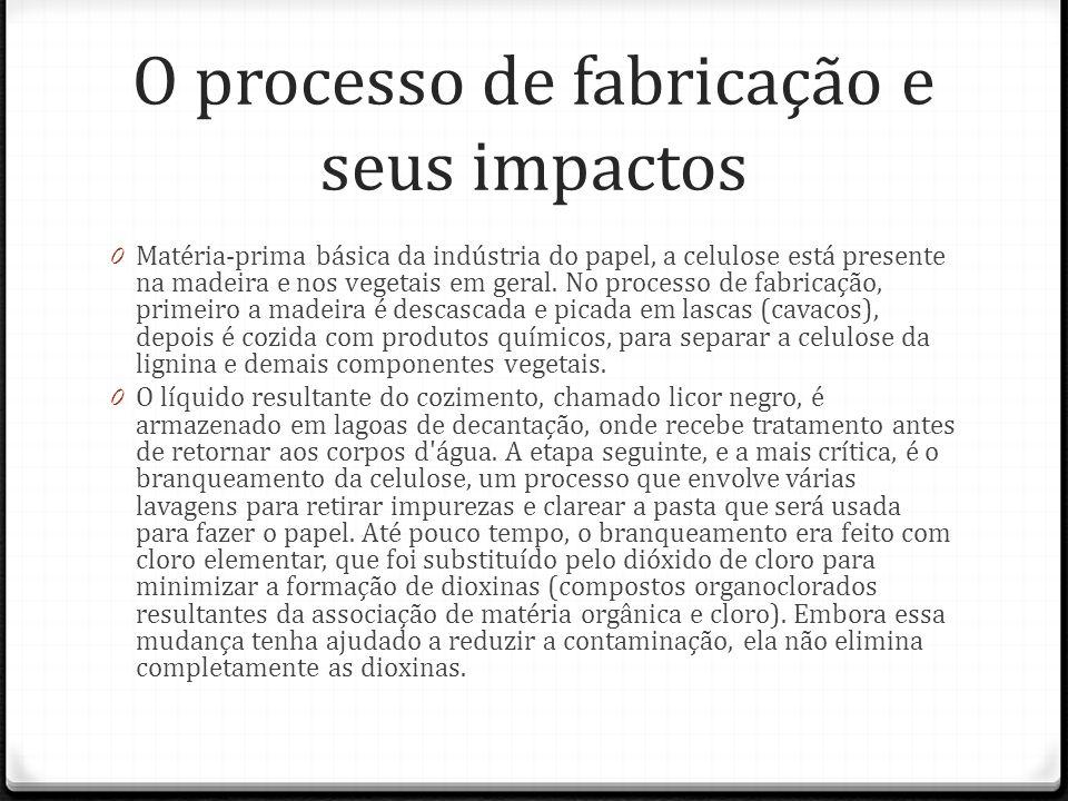 O processo de fabricação e seus impactos