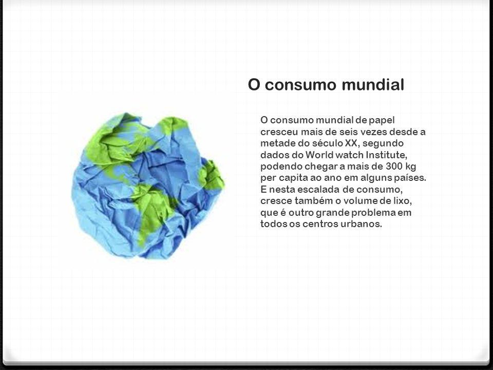 O consumo mundial