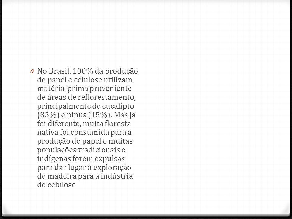 No Brasil, 100% da produção de papel e celulose utilizam matéria-prima proveniente de áreas de reflorestamento, principalmente de eucalipto (85%) e pinus (15%).