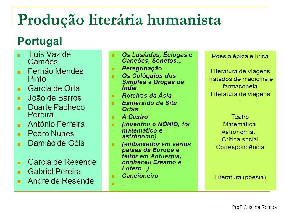Produção literária humanista