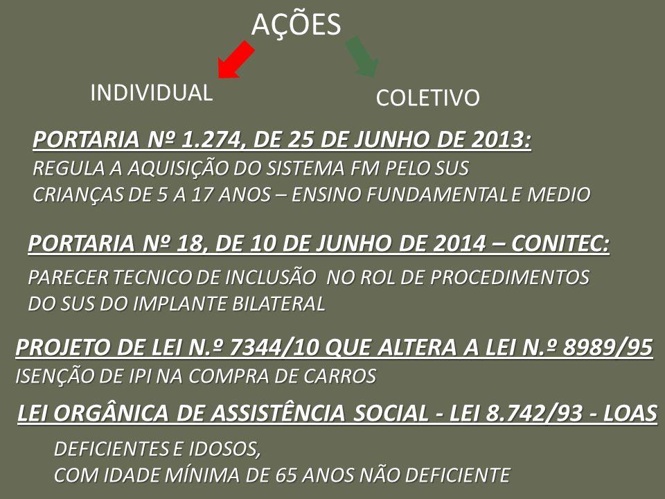 AÇÕES INDIVIDUAL COLETIVO PORTARIA Nº 1.274, DE 25 DE JUNHO DE 2013: