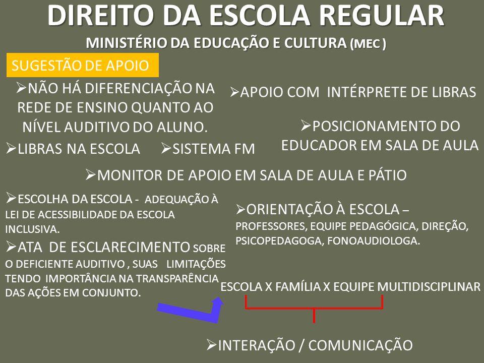 POSICIONAMENTO DO EDUCADOR EM SALA DE AULA