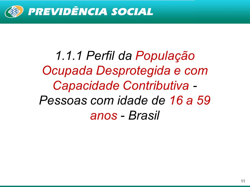 1.1.1 Perfil da População Ocupada Desprotegida e com Capacidade Contributiva - Pessoas com idade de 16 a 59 anos - Brasil