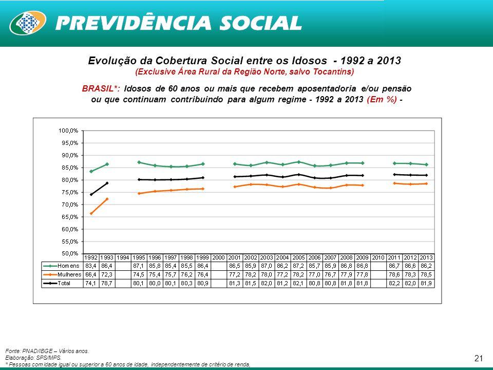 Evolução da Cobertura Social entre os Idosos - 1992 a 2013